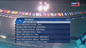 статистика летних олимпиад